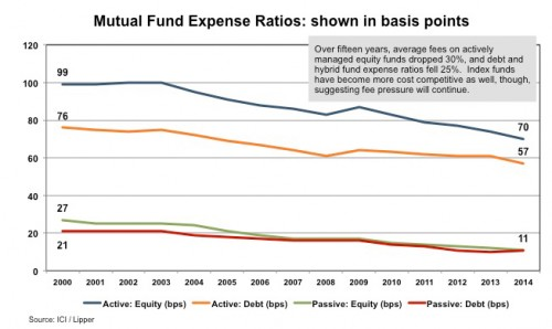 1a_Mutual-Fund-Expense-Ratios