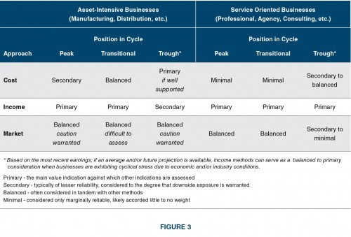 Business-Perspective-Table_