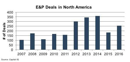 ep-deals-na
