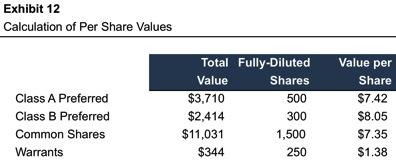 Exhibit12_Calc-per-Share-Values