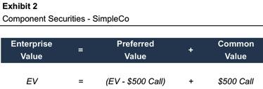 Exhibit2_Component-Securities