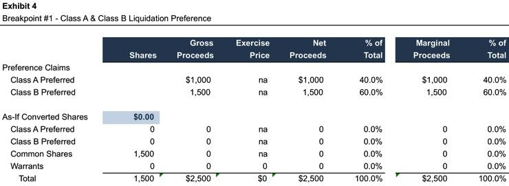 Exhibit4_Option-Pricing-Model_Breakpoint1-Liquidation-Pref
