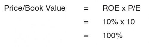 Price-Book-Value