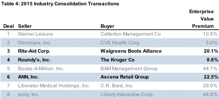 Table-4-Industry-Consolidation-Transactions