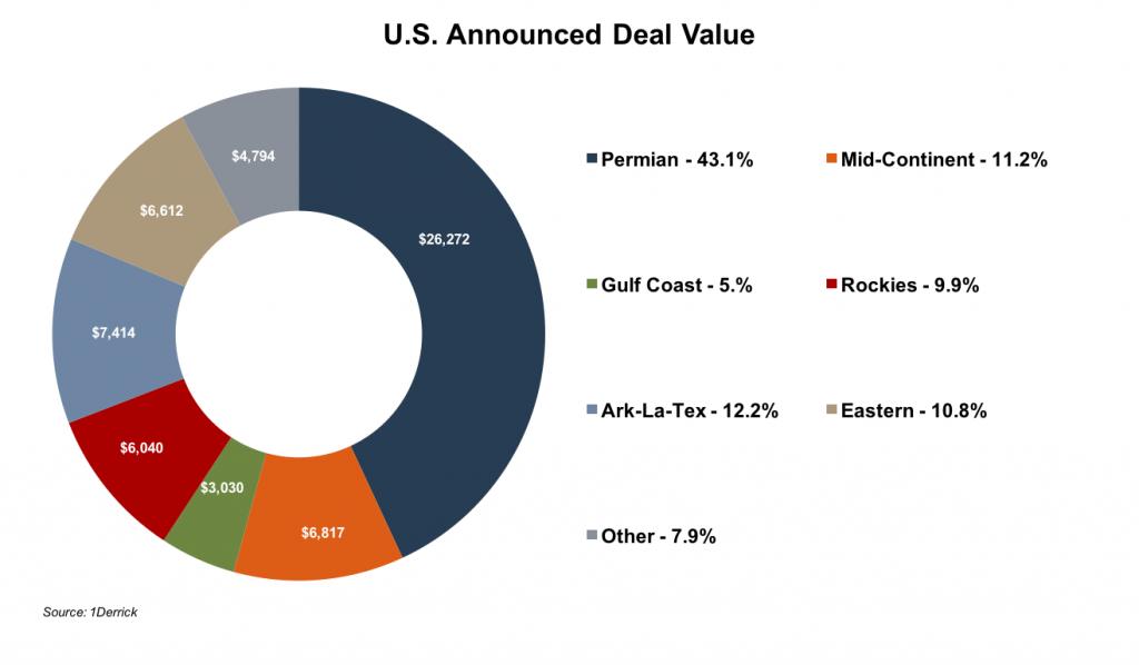 US_Announced_Deal_Volume
