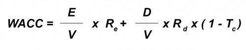WACC-Formula