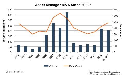 am-ma-since-2002-sept2016