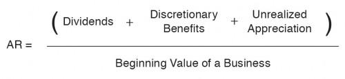 annual-return-discretionary_equation