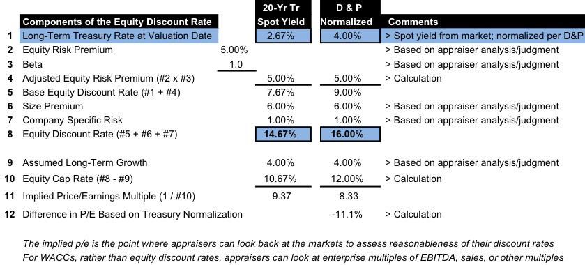 appraisal-table-1 (1)