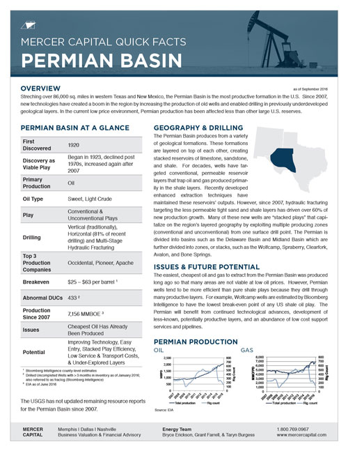 cover_Mercer-Capital_Quick-Facts-Permian-Basin