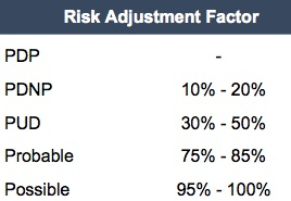 exhibit_risk-adjustment-factor