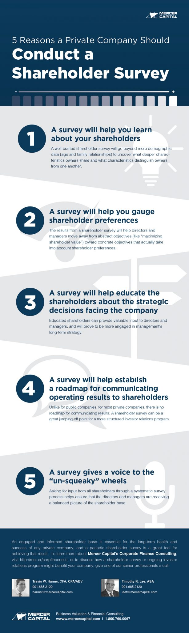 infographic_shareholder-survey
