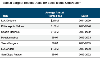 table3_deals-local-media-contracts