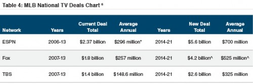 table4_national-media-deals