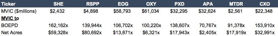 table_valuation-metrics-she