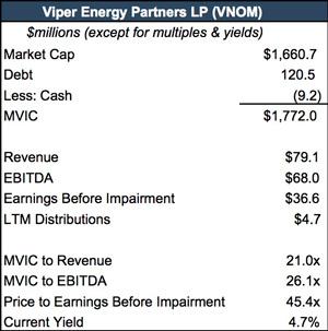 viper-data-points_201704